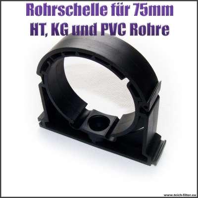 Rohrschelle 75mm 2-teilig klappbar für HT, KG und PVC Rohre sowie Van Gerven UVC Klärer zur Wandmontage