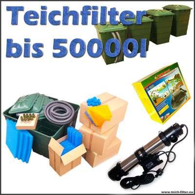 Teichfilter Komplettset 50000 mit Sera PP 6000 Teichpumpe für Garten-, und Koiteich und Sera Pond 55X UVC Lampe mit 55 Watt Leistung