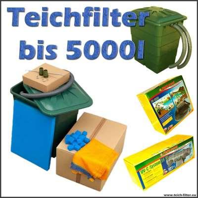 Teichfilter bis 5000 Liter mit Sera Pumpe und UVC