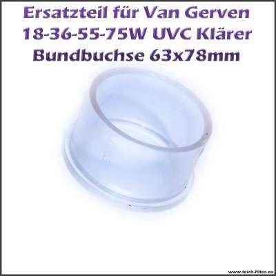 63 x 78 mm Bundbuchse Van Gerven