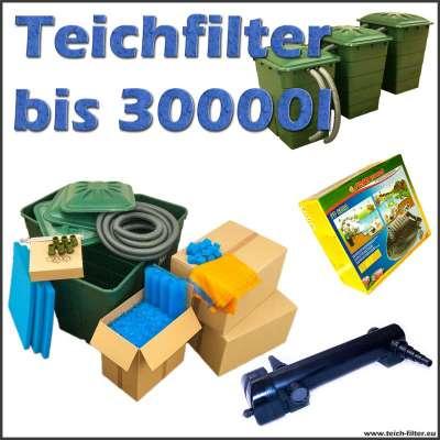 Teichfilter bis 30000 Liter Eco mit günstiger Pumpe und UVC