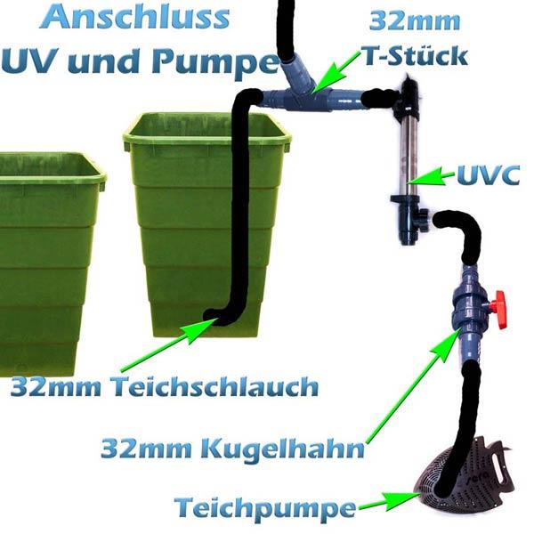 teichfilter-anschluss-uv-pumpe-detail-5