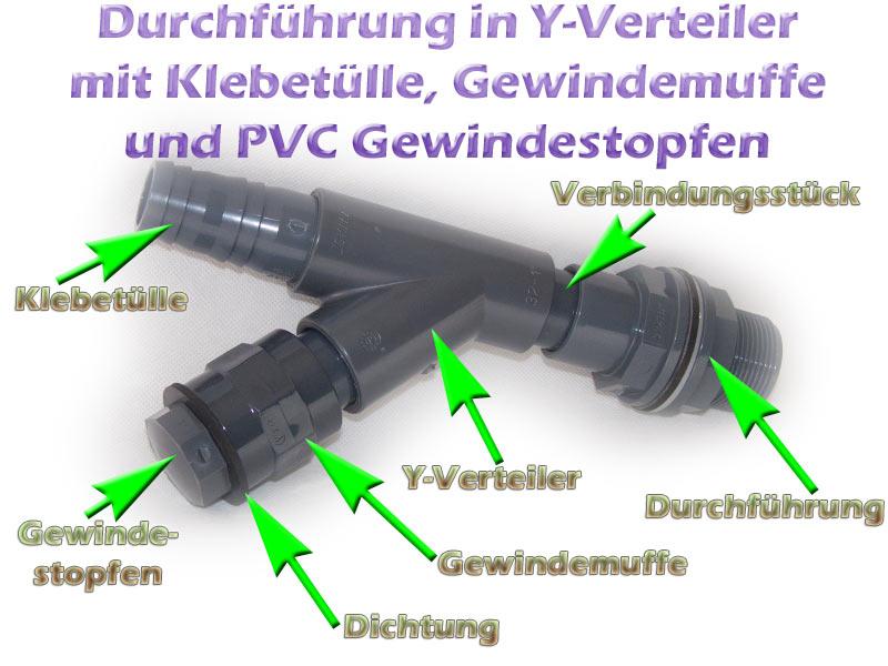 durchfuehrung-pvc-tank-gewinde-mutter-beispiel-3