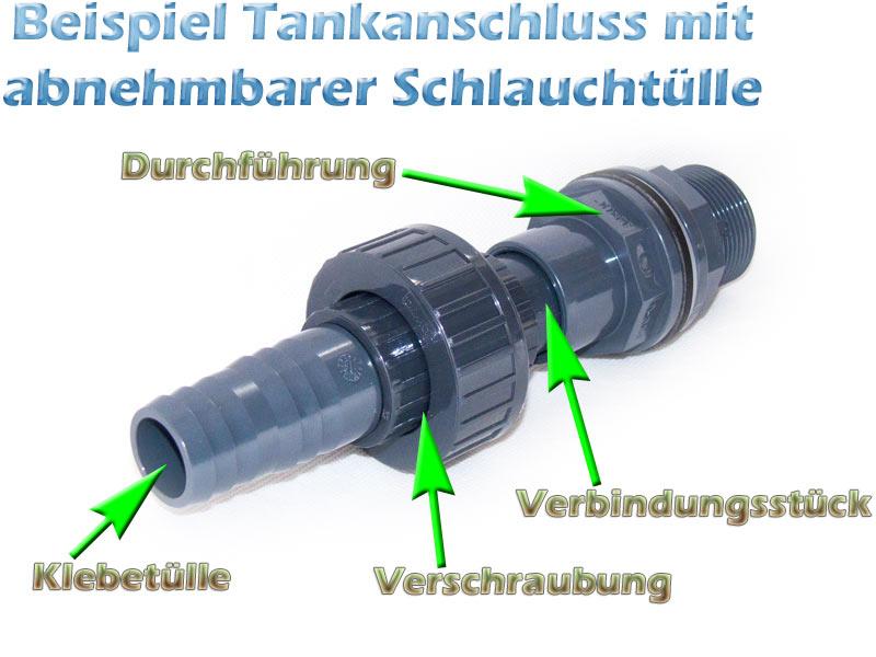 verschraubung-pvc-kunststoff-beispiele-3