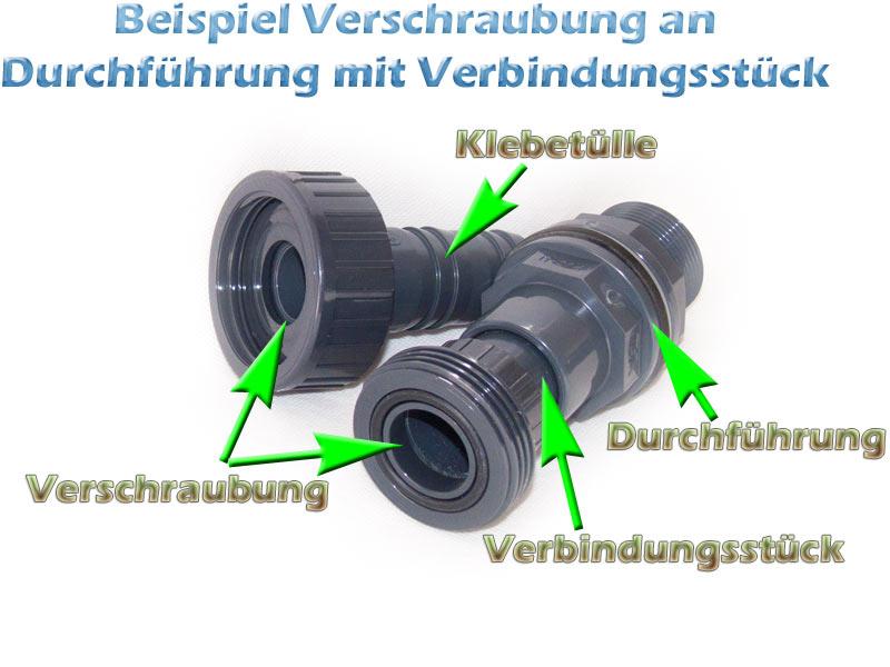 verschraubung-pvc-kunststoff-beispiele-4