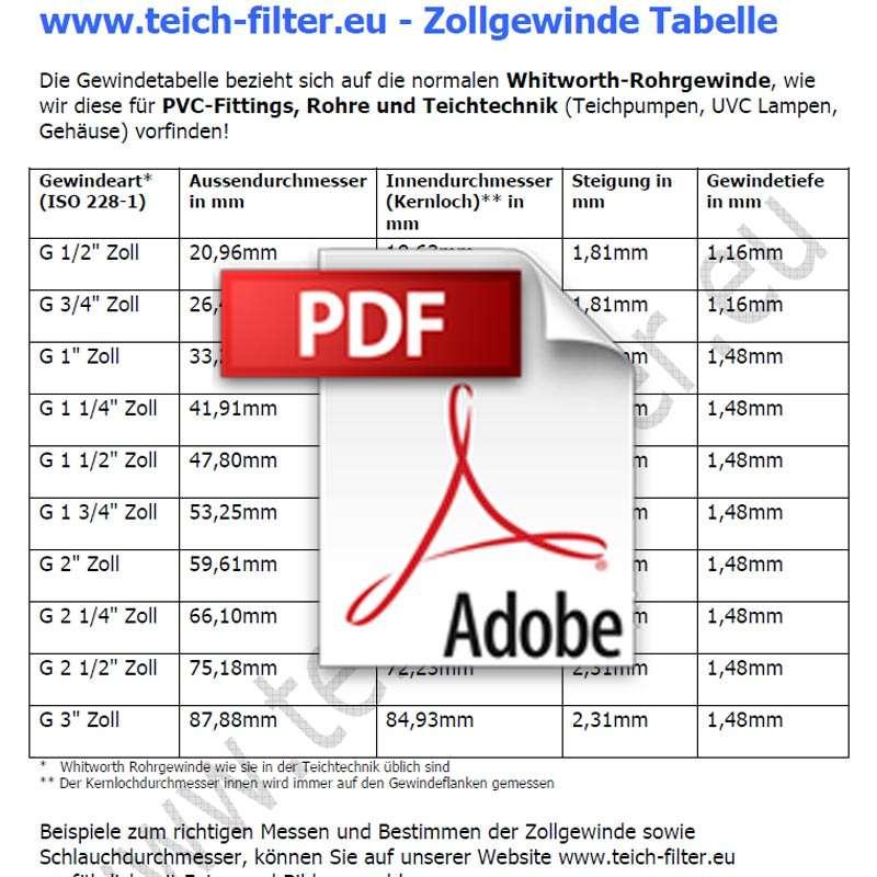 zollgewinde tabelle hier kostenlos als pdf herunterladen. Black Bedroom Furniture Sets. Home Design Ideas