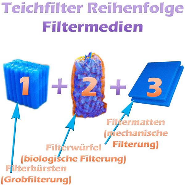 bestes-filtermaterial-teichfilter-detail
