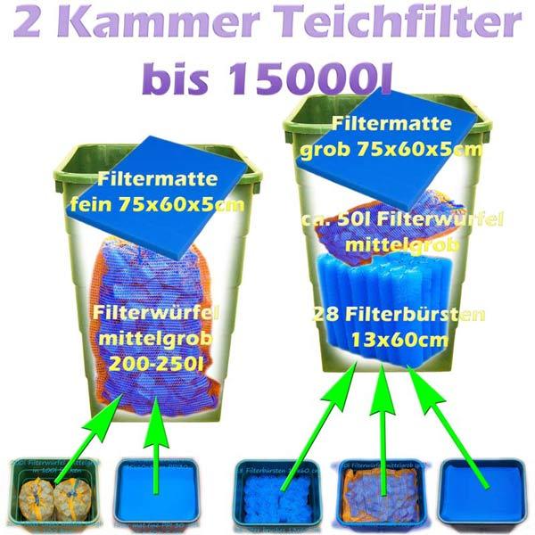 teichfilter-2-kammern-detail-4