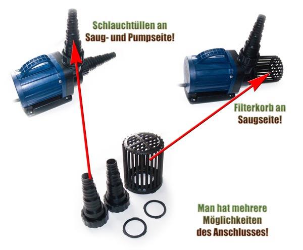 teichpumpe-eco-vario-dm-30000-regelbar-filter-zubehoer-bachlauf-wasserfall-2