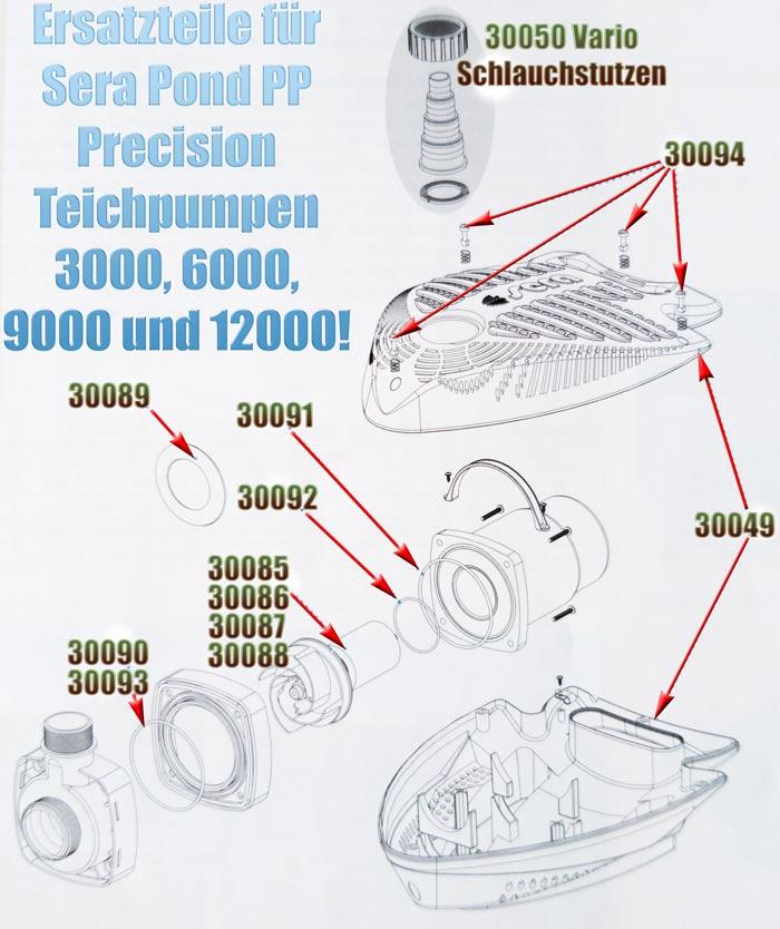 ersatzteile-liste-sera-pond-pp-precision-teichpumpen-3000-6000-9000-12000
