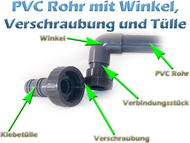 rohre-pvc-kunststoff-mauerdurchfuehrung-guenstig-kaufen-beispiel-4