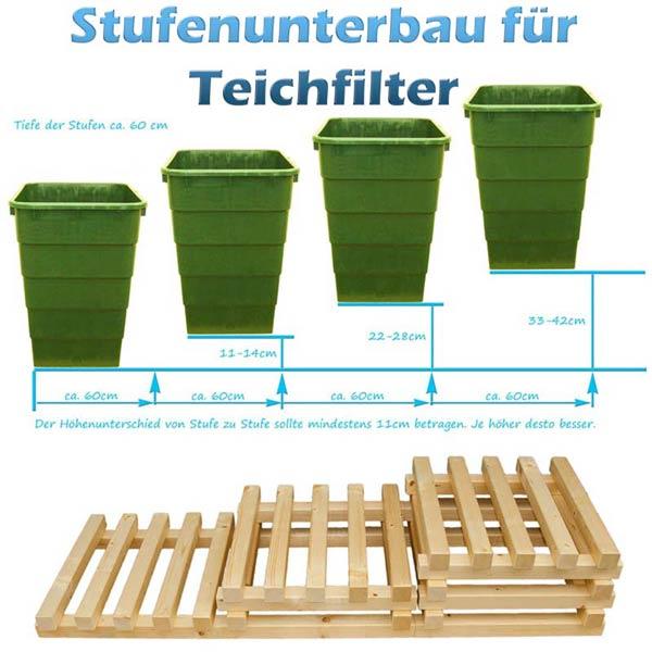 teichfilter-unterbau-detail-1
