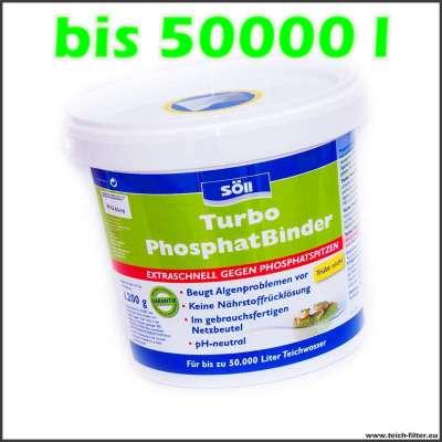 1,2 kg Söll Turbo Phosphatbinder für 50000 l Teiche