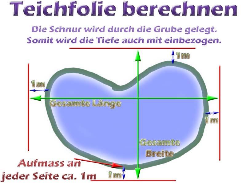 teichfolie-berechnen-rechner
