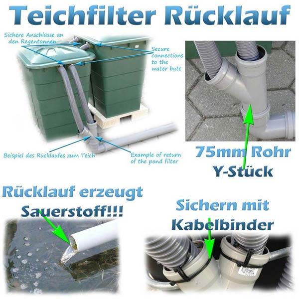 teichfilter-ruecklauf-detail-2