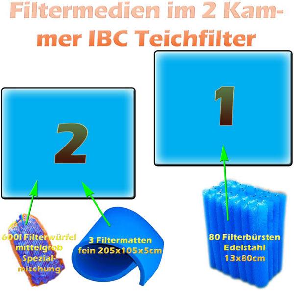filtermedien-ibc-2-kammer-detail-9