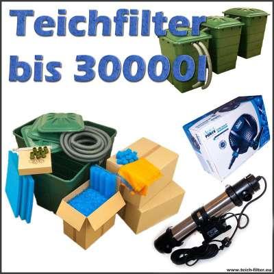 Teichfilter Komplettset 30000 mit Eco O Plus 12V 6500 Teichpumpe für Schwimmteich und Sera Pond 55X UVC Lampe mit 55 Watt Leistung
