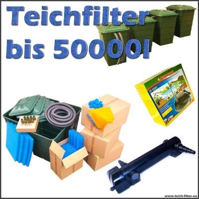 Teichfilter bis 50000 Liter Eco
