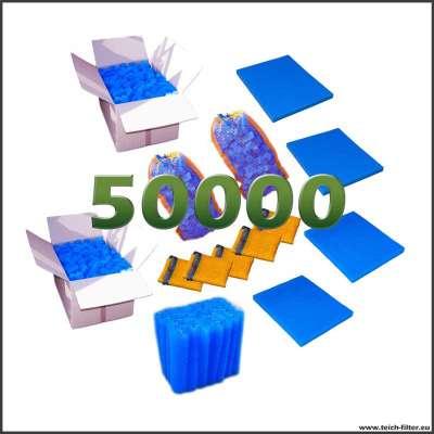 Günstiges Set mit Filtermedien für Koiteiche bis zu 50000 Liter Wasser