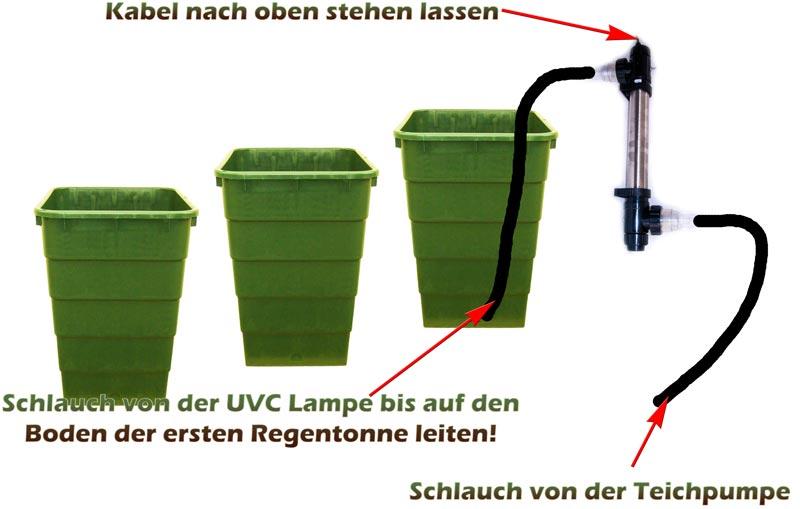 uvc-lampe-anschliessen