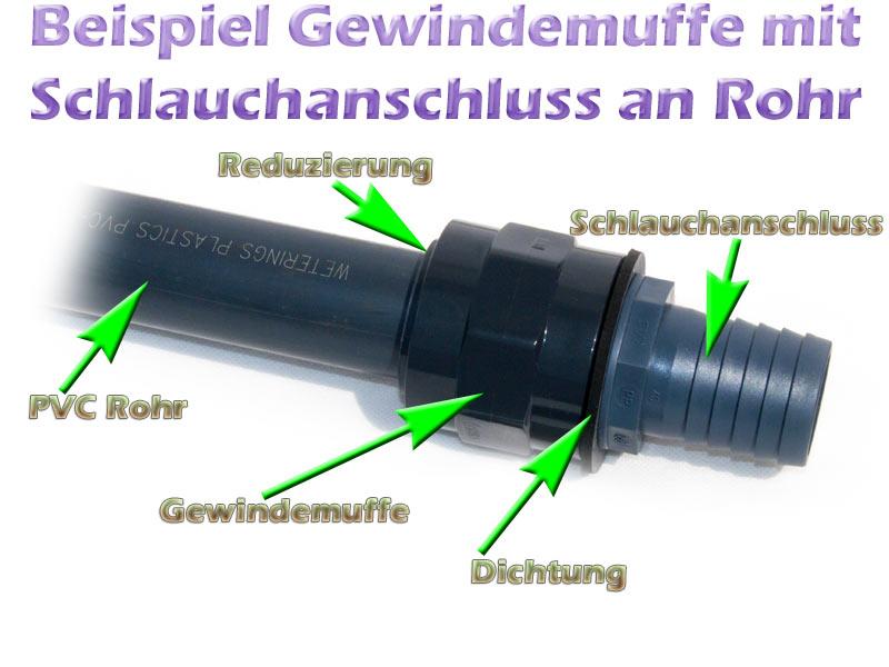 gewindemuffe-beispiel-zollgewinde-pvc-kunststoff-2