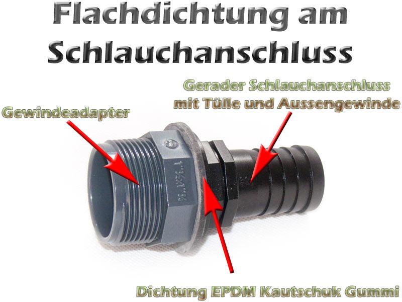 dichtung-flach-kautschuk-gummi-epdm-kaufen-beispiel-1