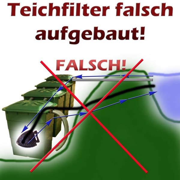 falscher-standort-fuer-teichfilter-detail-3