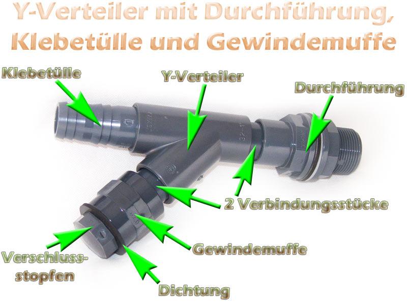 y-verteiler-pvc-kunststoff-guenstig-kaufen-beispiele-6