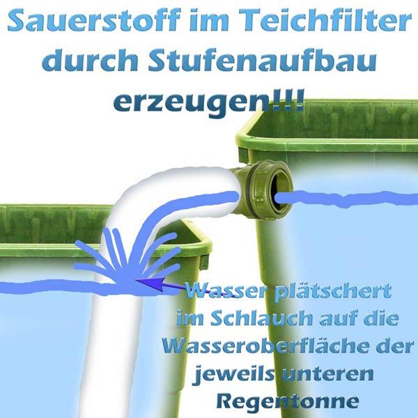 teichfilter-auf-stufen-sauerstoff-erzeugen-detail-3