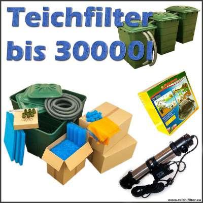 Teichfilter Komplettset 30000 mit Sera Pond PP 6000 Teichpumpe und Sera UVC Lampe 55X mit 55 Watt Leistung für Koi-, und Gartenteiche