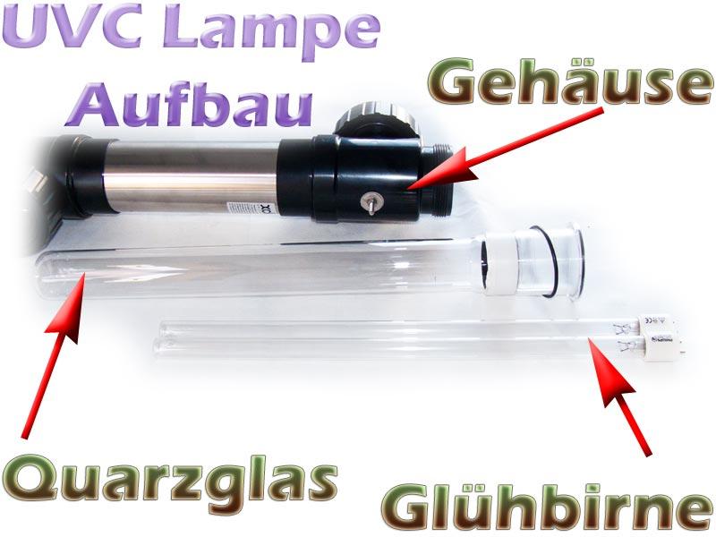 uvc-lampe-aufbau