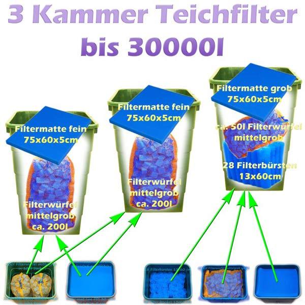 teichfilter-3-kammern-detail-3